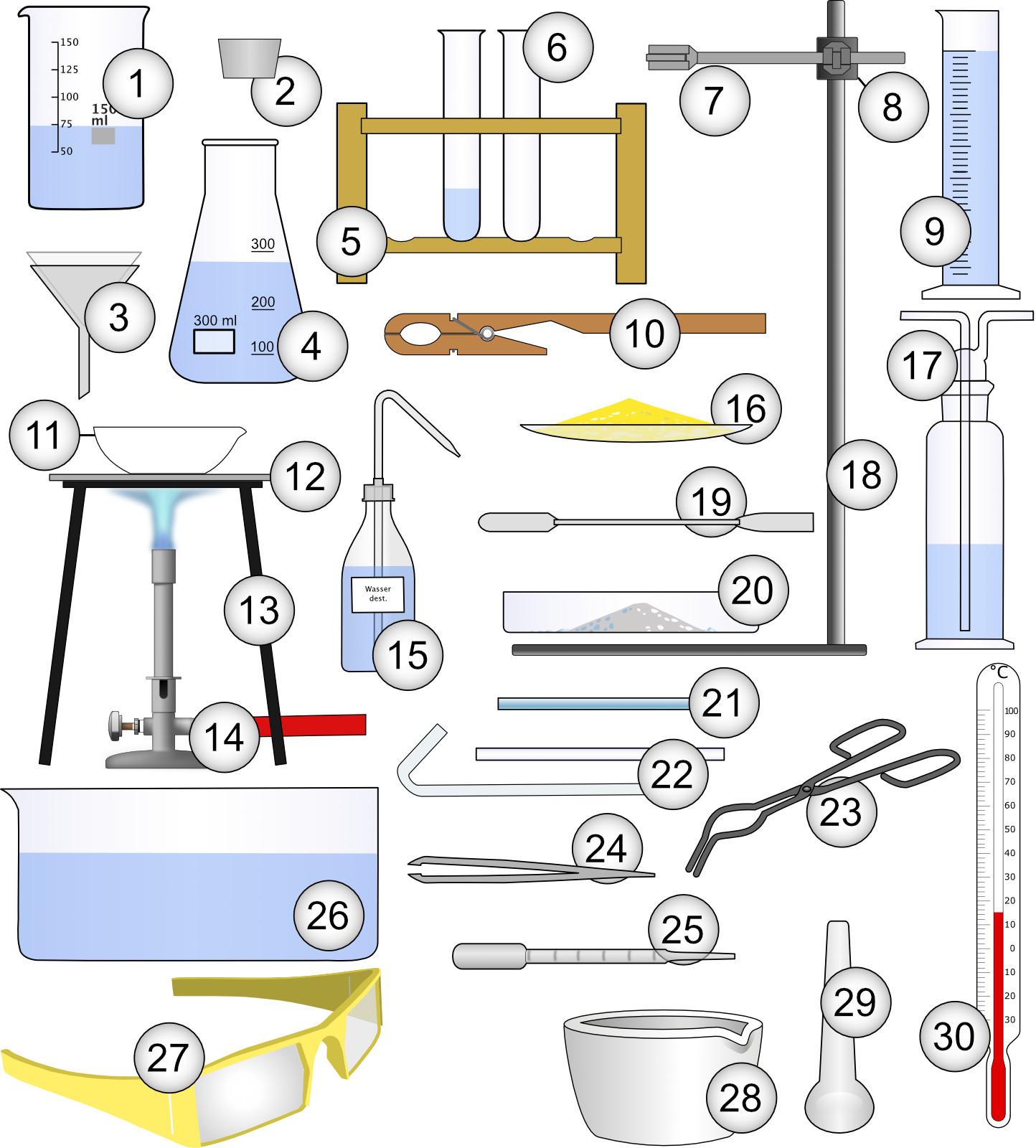 Laborgeräte Übungen – chemieseiten.de